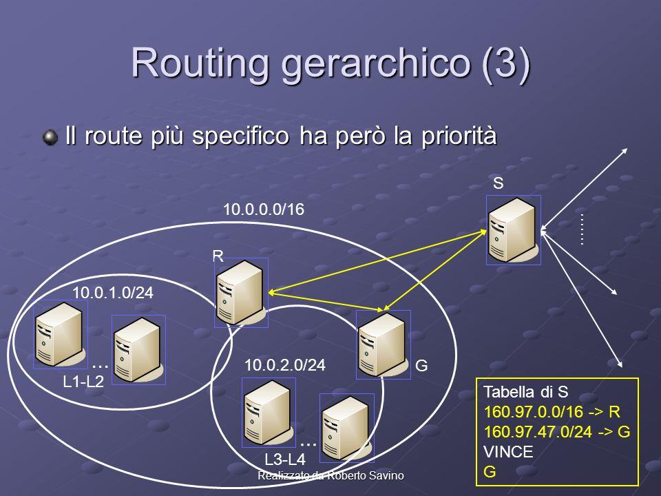 Realizzato da Roberto Savino Routing gerarchico (3) Il route più specifico ha però la priorità...