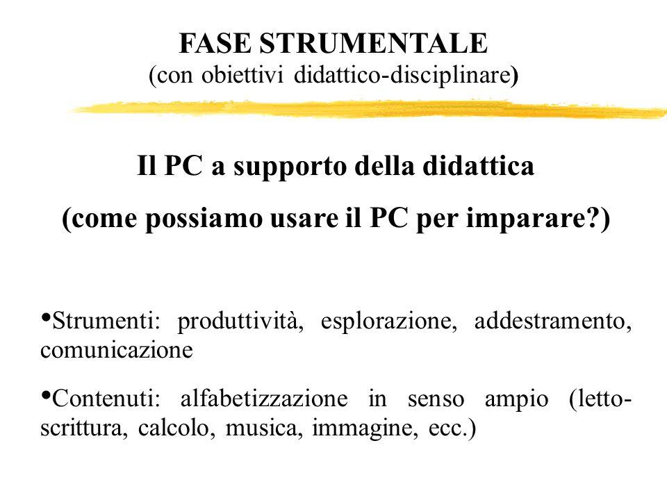 Il PC a supporto della didattica (come possiamo usare il PC per imparare?) Strumenti: produttività, esplorazione, addestramento, comunicazione Contenu