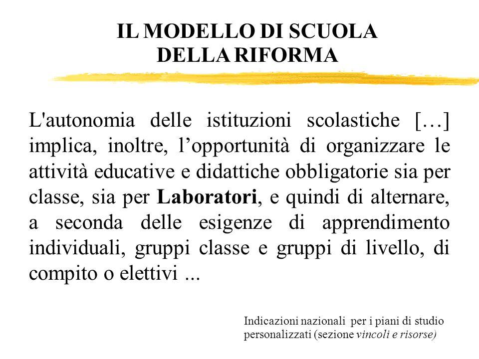 L'autonomia delle istituzioni scolastiche […] implica, inoltre, lopportunità di organizzare le attività educative e didattiche obbligatorie sia per cl
