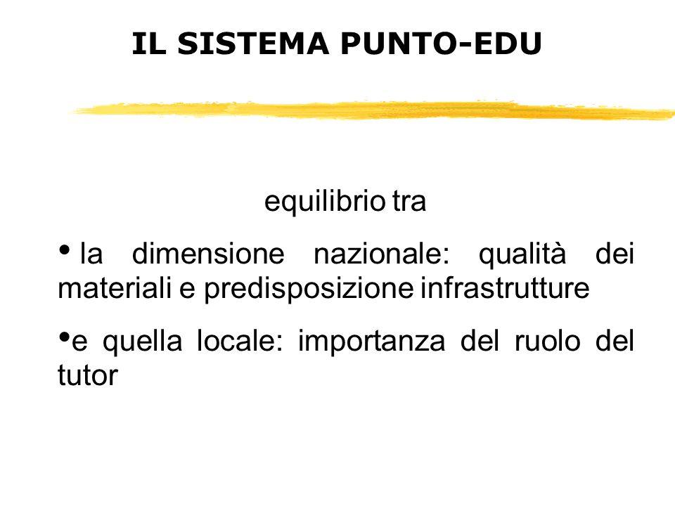 equilibrio tra la dimensione nazionale: qualità dei materiali e predisposizione infrastrutture e quella locale: importanza del ruolo del tutor IL SIST