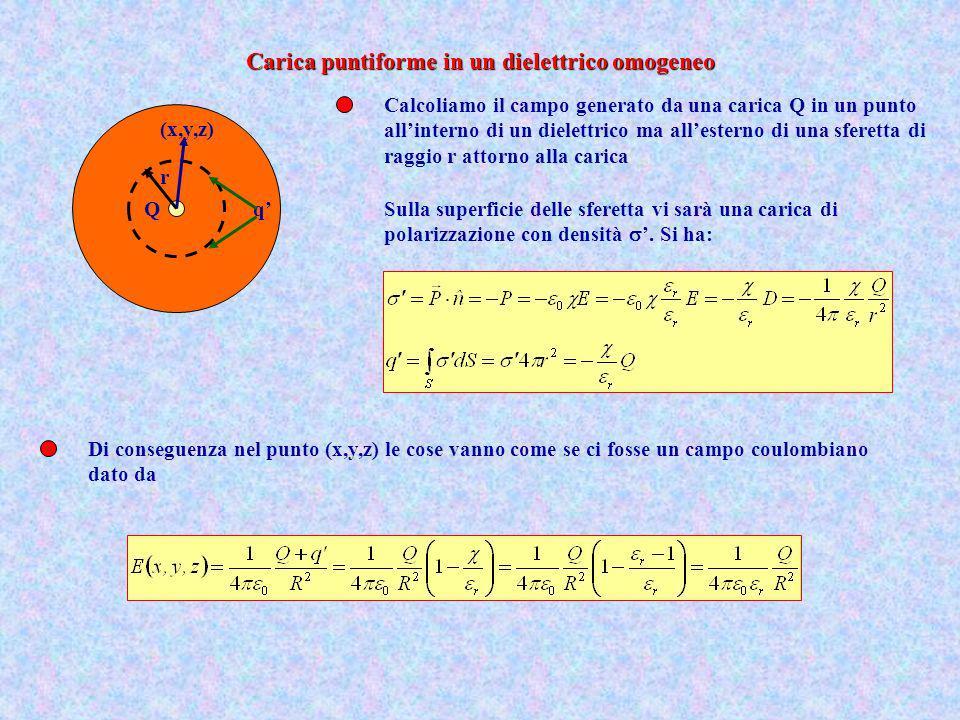 Calcoliamo il campo generato da una carica Q in un punto allinterno di un dielettrico ma allesterno di una sferetta di raggio r attorno alla carica Su
