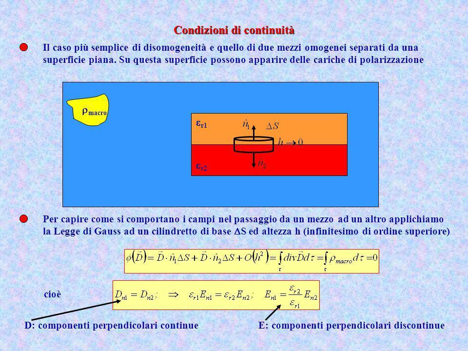 Il caso più semplice di disomogeneità e quello di due mezzi omogenei separati da una superficie piana. Su questa superficie possono apparire delle car