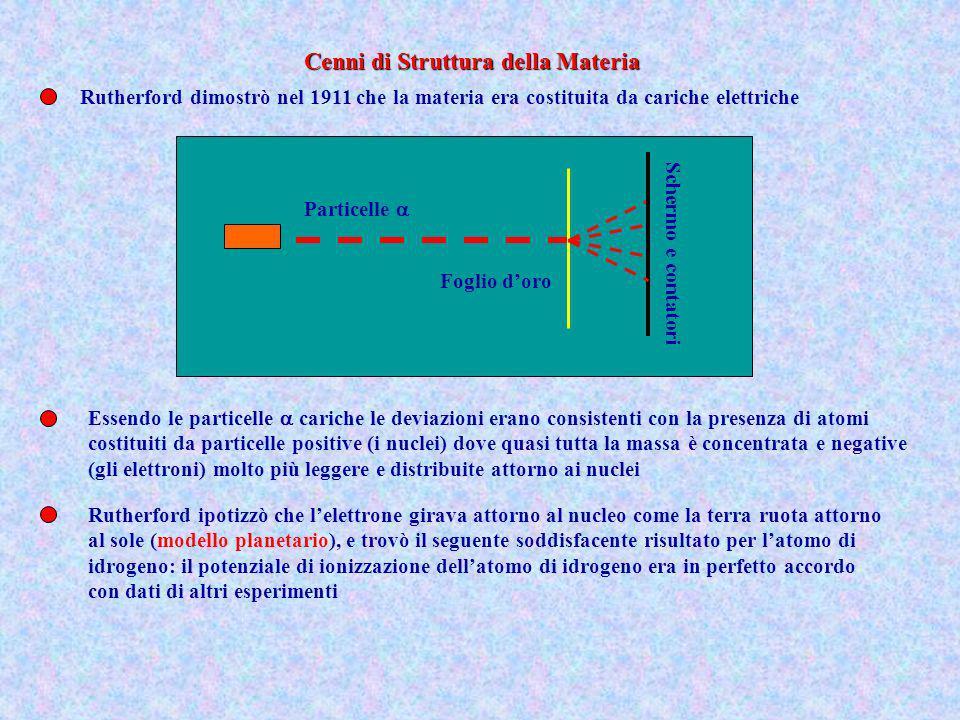 Rutherford dimostrò nel 1911 che la materia era costituita da cariche elettriche Particelle Foglio doro Schermo e contatori Essendo le particelle cari