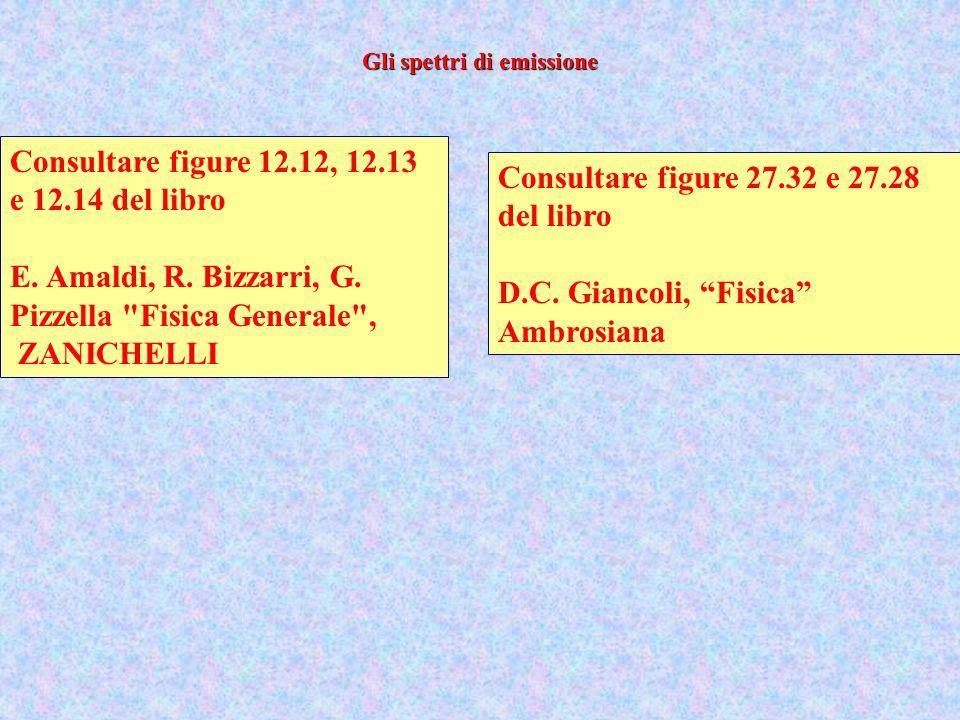 Gli spettri di emissione Consultare figure 12.12, 12.13 e 12.14 del libro E. Amaldi, R. Bizzarri, G. Pizzella