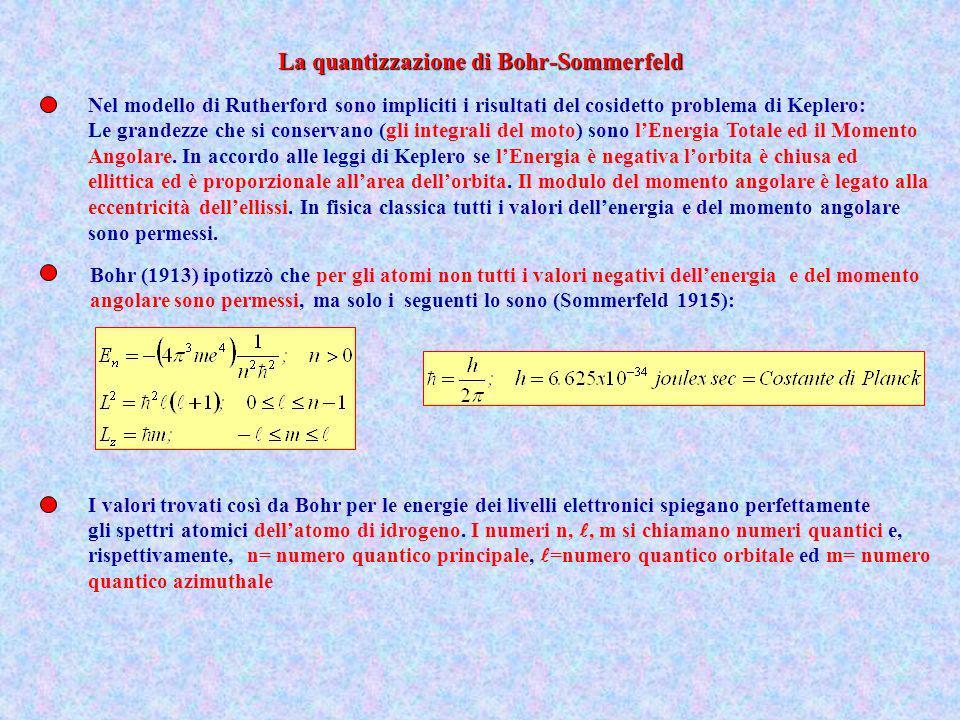 Nel modello di Rutherford sono impliciti i risultati del cosidetto problema di Keplero: Le grandezze che si conservano (gli integrali del moto) sono l