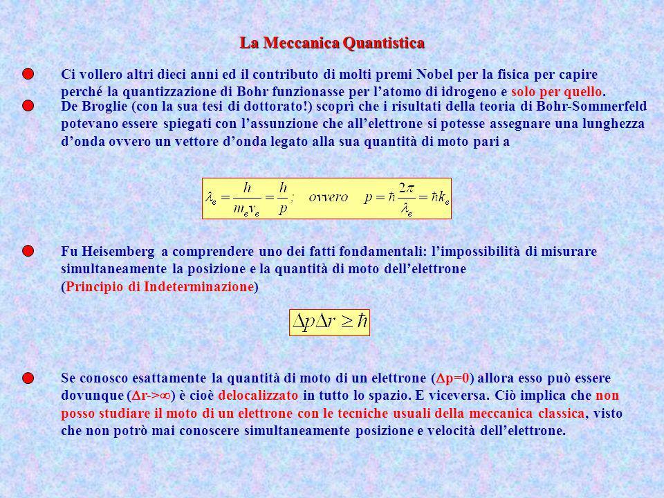 Ci vollero altri dieci anni ed il contributo di molti premi Nobel per la fisica per capire perché la quantizzazione di Bohr funzionasse per latomo di