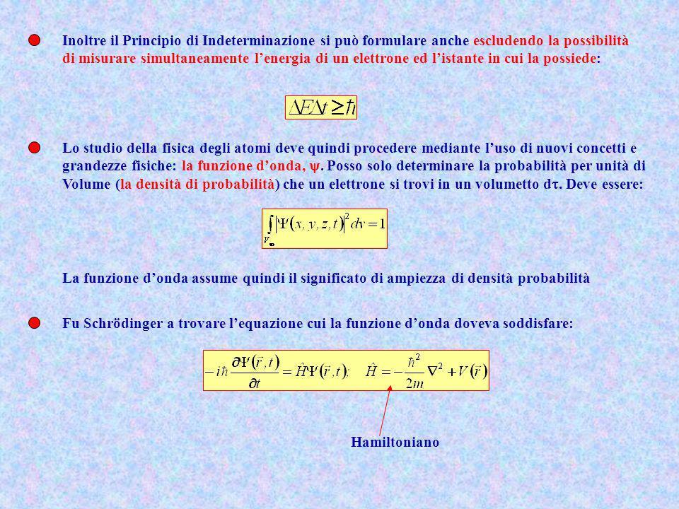 Inoltre il Principio di Indeterminazione si può formulare anche escludendo la possibilità di misurare simultaneamente lenergia di un elettrone ed list