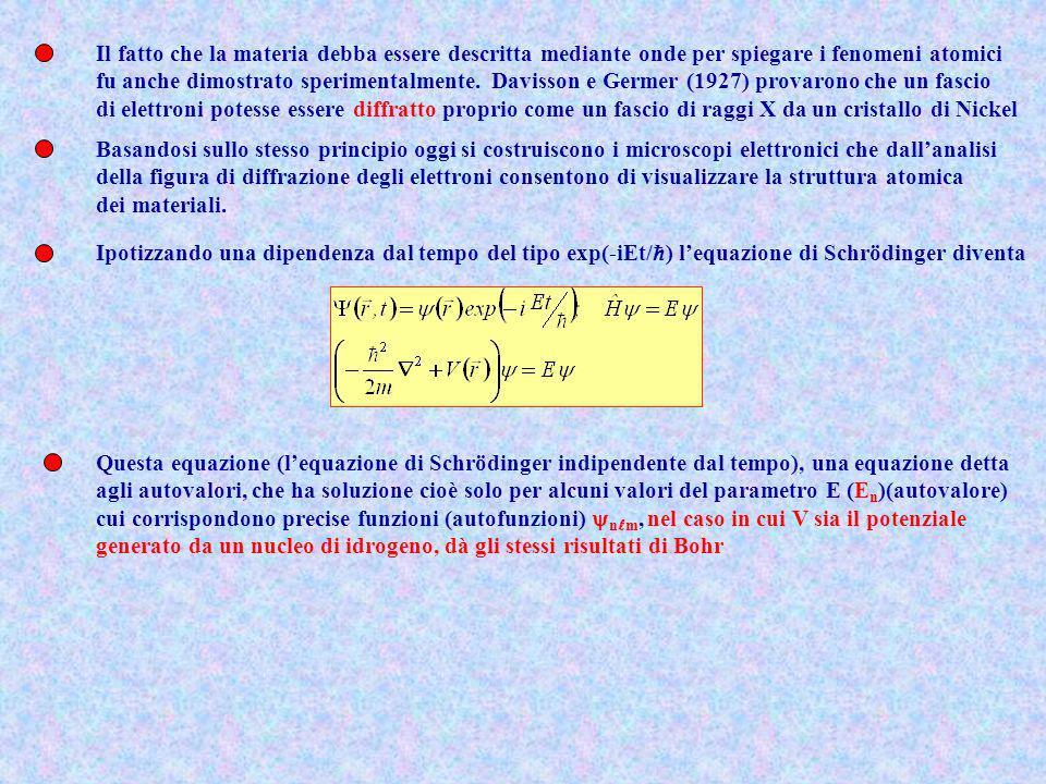 Il fatto che la materia debba essere descritta mediante onde per spiegare i fenomeni atomici fu anche dimostrato sperimentalmente. Davisson e Germer (