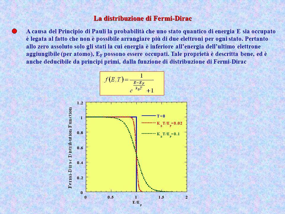 A causa del Principio di Pauli la probabilità che uno stato quantico di energia E sia occupato è legata al fatto che non è possibile arrangiare più di