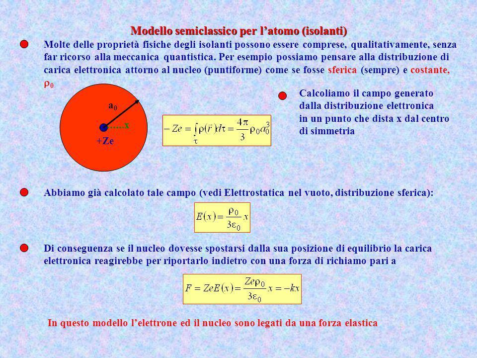 Molte delle proprietà fisiche degli isolanti possono essere comprese, qualitativamente, senza far ricorso alla meccanica quantistica. Per esempio poss