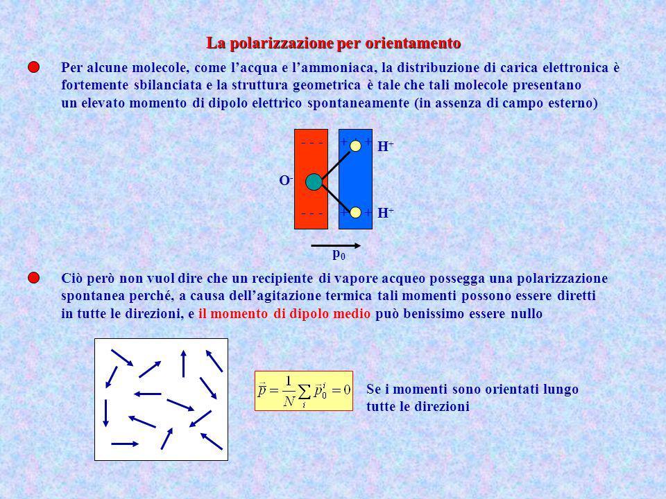 p 0 - - - + + + Per alcune molecole, come lacqua e lammoniaca, la distribuzione di carica elettronica è fortemente sbilanciata e la struttura geometri