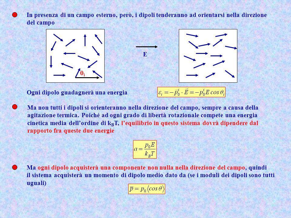 In presenza di un campo esterno, però, i dipoli tenderanno ad orientarsi nella direzione del campo E i Ogni dipolo guadagnerà una energia Ma non tutti