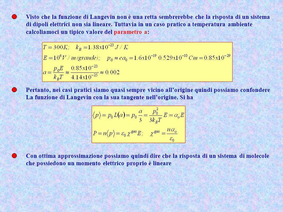 Visto che la funzione di Langevin non è una retta sembrerebbe che la risposta di un sistema di dipoli elettrici non sia lineare. Tuttavia in un caso p