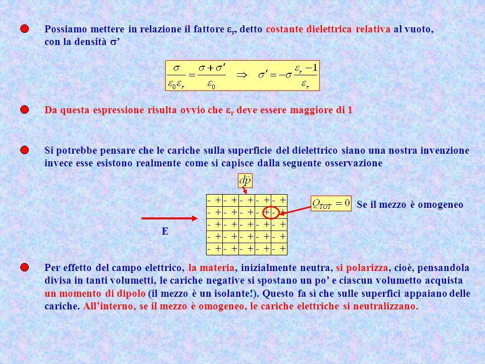 Possiamo mettere in relazione il fattore r, detto costante dielettrica relativa al vuoto, con la densità Da questa espressione risulta ovvio che r dev