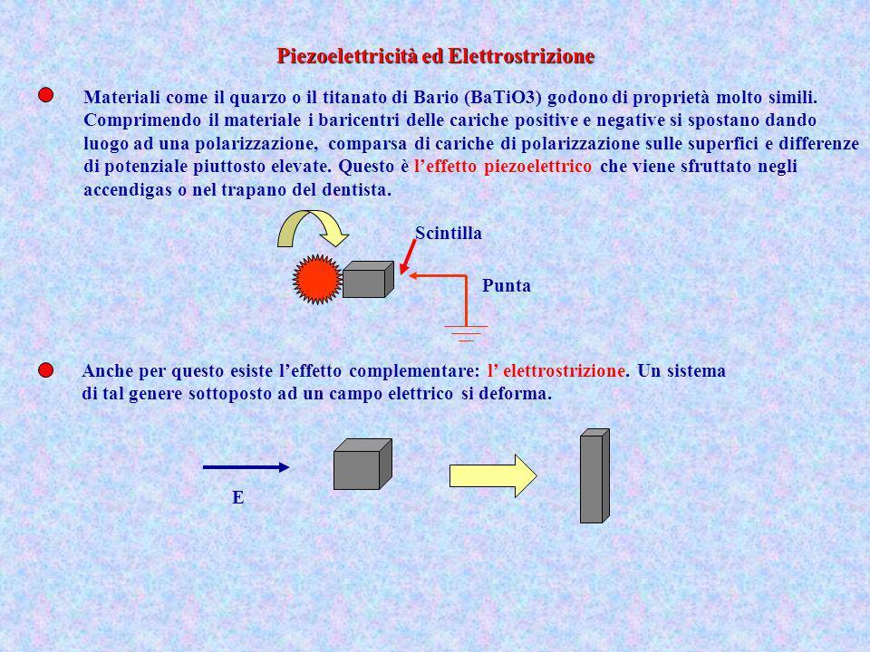Materiali come il quarzo o il titanato di Bario (BaTiO3) godono di proprietà molto simili. Comprimendo il materiale i baricentri delle cariche positiv