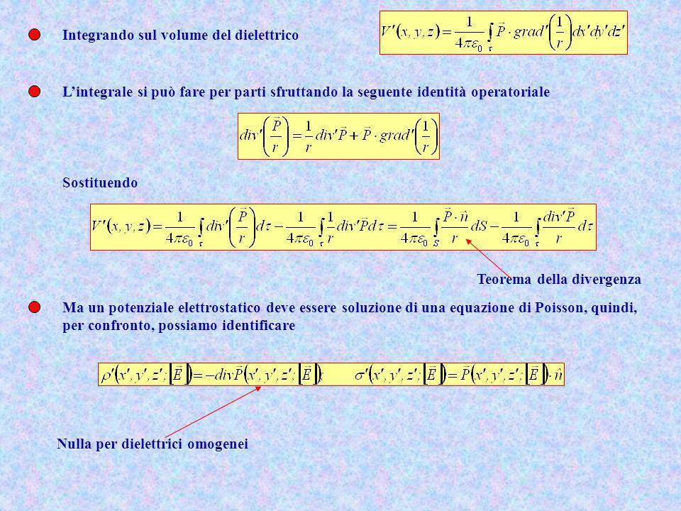 Integrando sul volume del dielettrico Lintegrale si può fare per parti sfruttando la seguente identità operatoriale Sostituendo Teorema della divergen