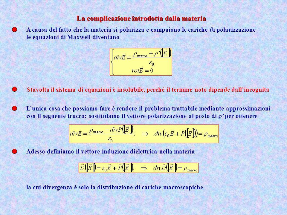A causa del fatto che la materia si polarizza e compaiono le cariche di polarizzazione le equazioni di Maxwell diventano Stavolta il sistema di equazi