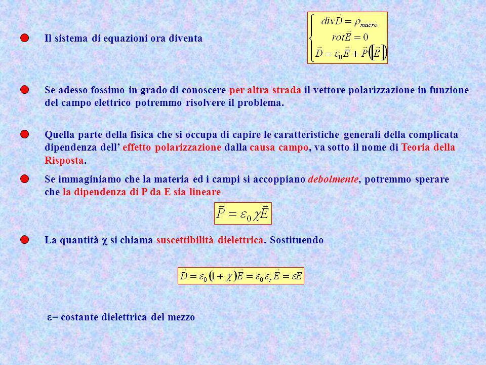 Il sistema di equazioni ora diventa Se adesso fossimo in grado di conoscere per altra strada il vettore polarizzazione in funzione del campo elettrico