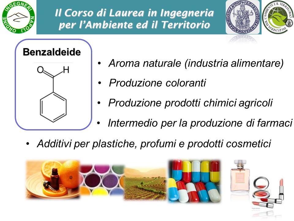 Il Corso di Laurea in Ingegneria per lAmbiente ed il Territorio Aroma naturale (industria alimentare) Intermedio per la produzione di farmaci Additivi per plastiche, profumi e prodotti cosmetici Produzione coloranti Produzione prodotti chimici agricoli Benzaldeide