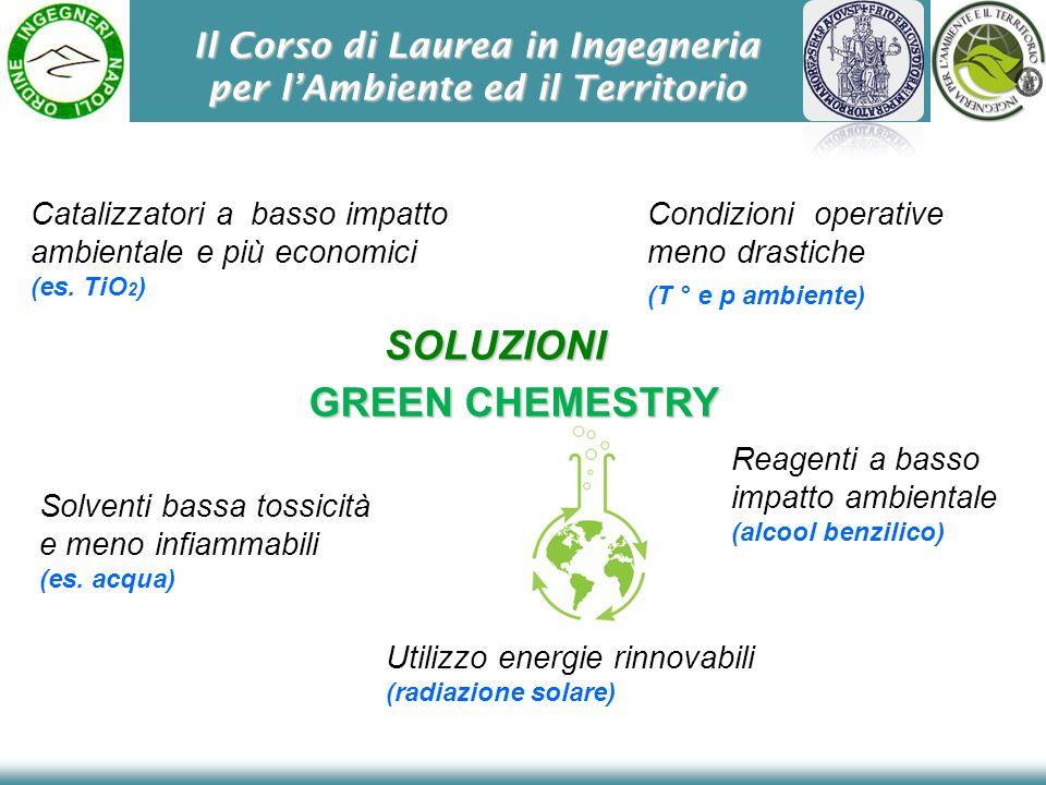 Il Corso di Laurea in Ingegneria per lAmbiente ed il Territorio Catalizzatori a basso impatto ambientale e più economici (es. TiO 2 ) Condizioni opera