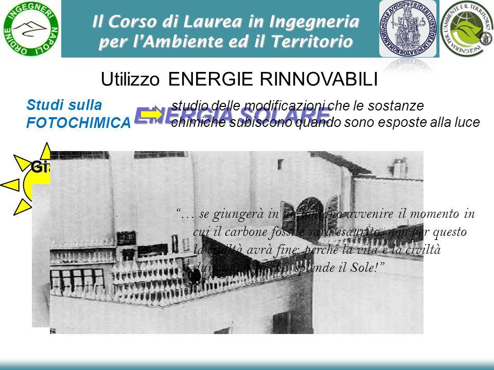 Il Corso di Laurea in Ingegneria per lAmbiente ed il Territorio Utilizzo ENERGIE RINNOVABILI Giacomo Ciamician (1857-1922) ENERGIA SOLARE Studi sulla
