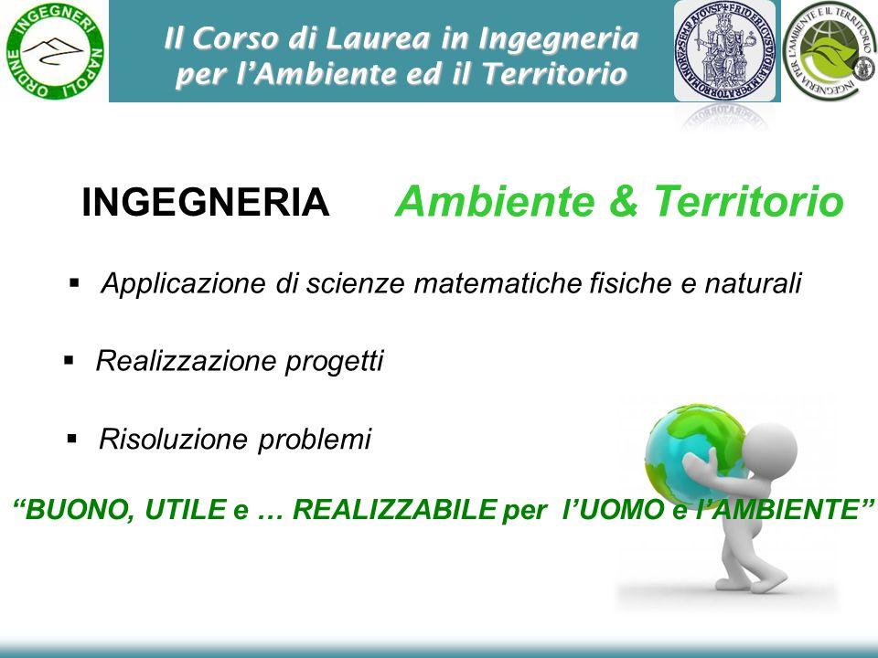 Il Corso di Laurea in Ingegneria per lAmbiente ed il Territorio INGEGNERIA Applicazione di scienze matematiche fisiche e naturali Realizzazione proget