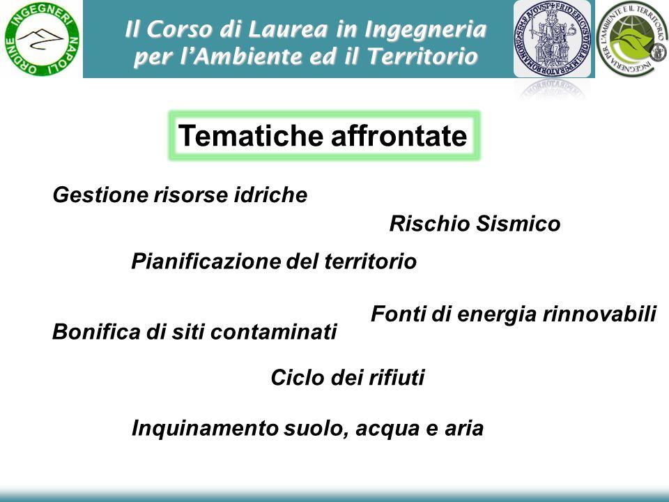 Il Corso di Laurea in Ingegneria per lAmbiente ed il Territorio Tematiche affrontate Gestione risorse idriche Ciclo dei rifiuti Bonifica di siti conta