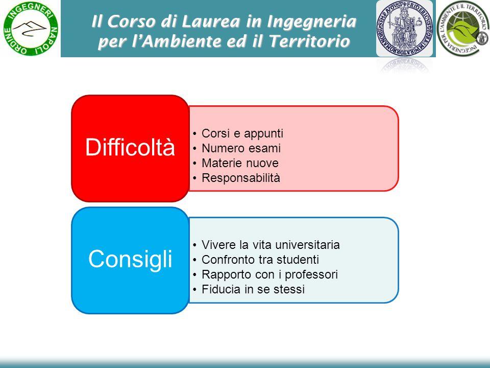 Il Corso di Laurea in Ingegneria per lAmbiente ed il Territorio Corsi e appunti Numero esami Materie nuove Responsabilità Difficoltà Vivere la vita un