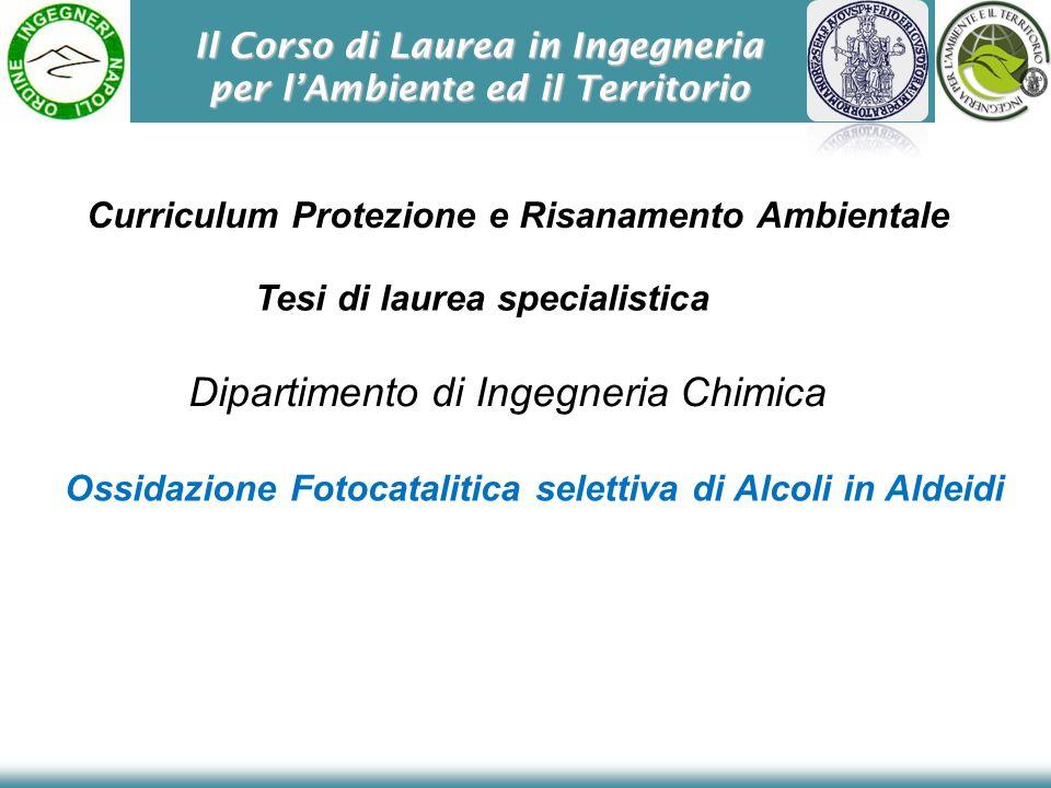 Il Corso di Laurea in Ingegneria per lAmbiente ed il Territorio Curriculum Protezione e Risanamento Ambientale Tesi di laurea specialistica Ossidazion