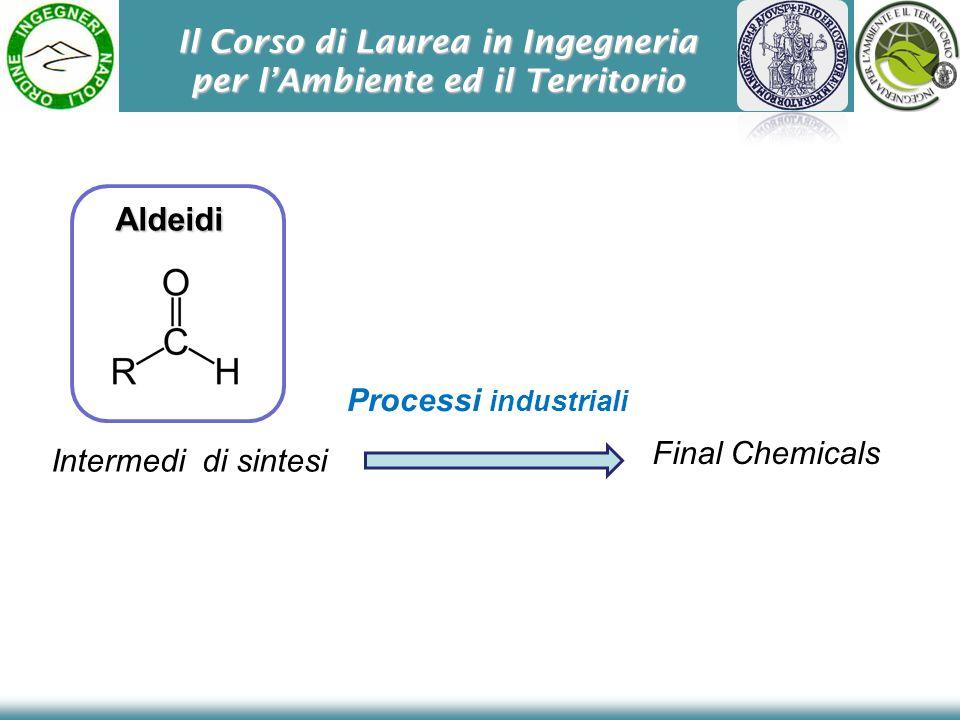 Il Corso di Laurea in Ingegneria per lAmbiente ed il Territorio Aldeidi Intermedi di sintesi Processi industriali Final Chemicals