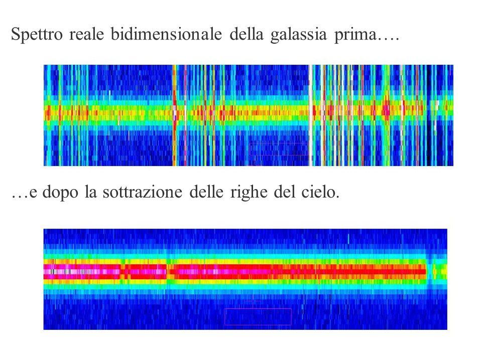 Pre-riduzione Spettroscopia