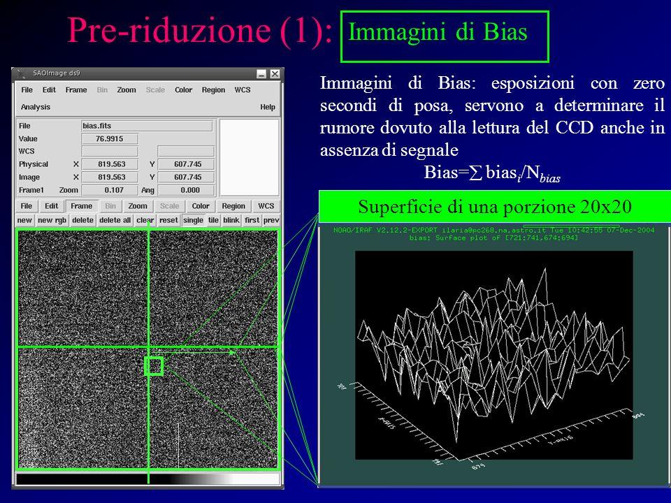 Contributo strumentale Bias Per un pixel non esposto alla luce, il valore di zero può risultare traslato di una quantità positiva non nulla.