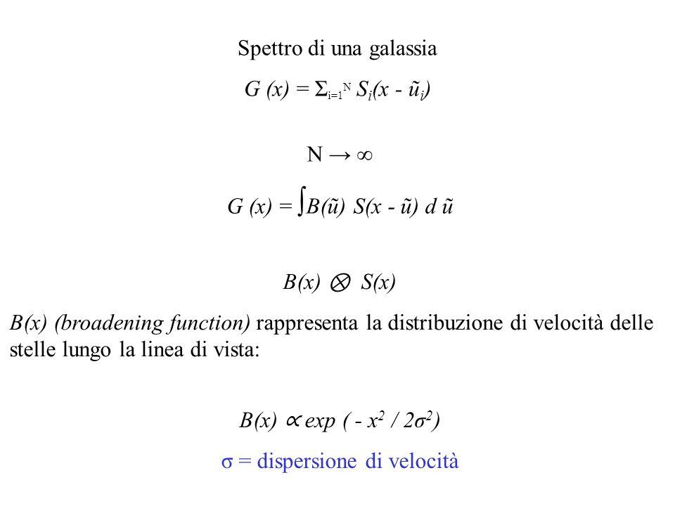 Spettro di una stella S i (x) x = ln λ Spettro osservato di una stella con velocità v i =c · z i S i (x - ũ i ) ũ i = ln (1+z i ) otteniamo + + + S 1 (x - ũ i ).....G (x) S 2 (x - ũ i ) S 3 (x - ũ i ) S N (x - ũ i )