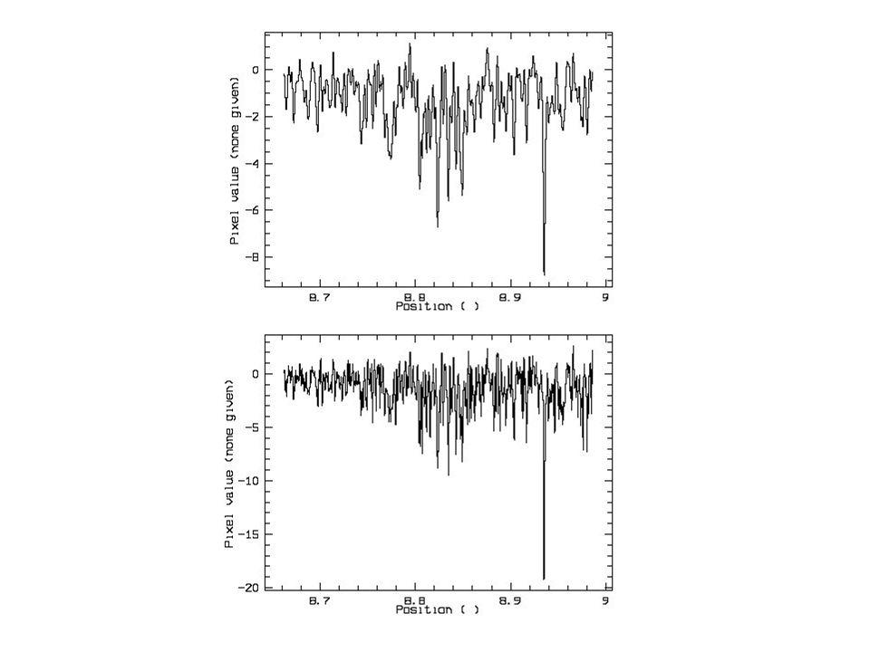 Spettro di una galassia G (x) = Σ i=1 N S i (x - ũ i ) N G (x) = B(ũ) S(x - ũ) d ũ B(x) S(x) B(x) (broadening function) rappresenta la distribuzione di velocità delle stelle lungo la linea di vista: B(x) exp ( - x 2 / 2σ 2 ) σ = dispersione di velocità