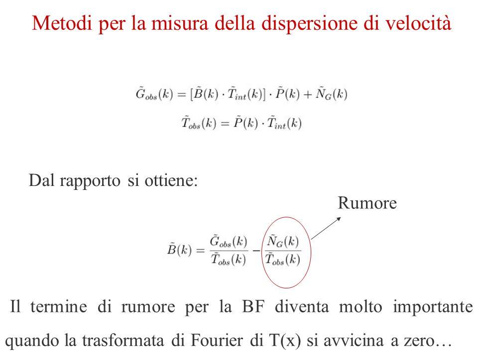 Metodi per la misura della dispersione di velocità Metodi indiretti (Simkin 1974, A&A, 31, 129) Fourier Quotient Rumore …passando alla trasformata di Fourier