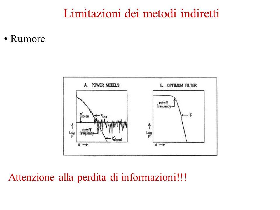 Limitazioni dei metodi indiretti Ipotesi di periodicità discontinuità presenza di zeri filtro Aliasing Unaliasing