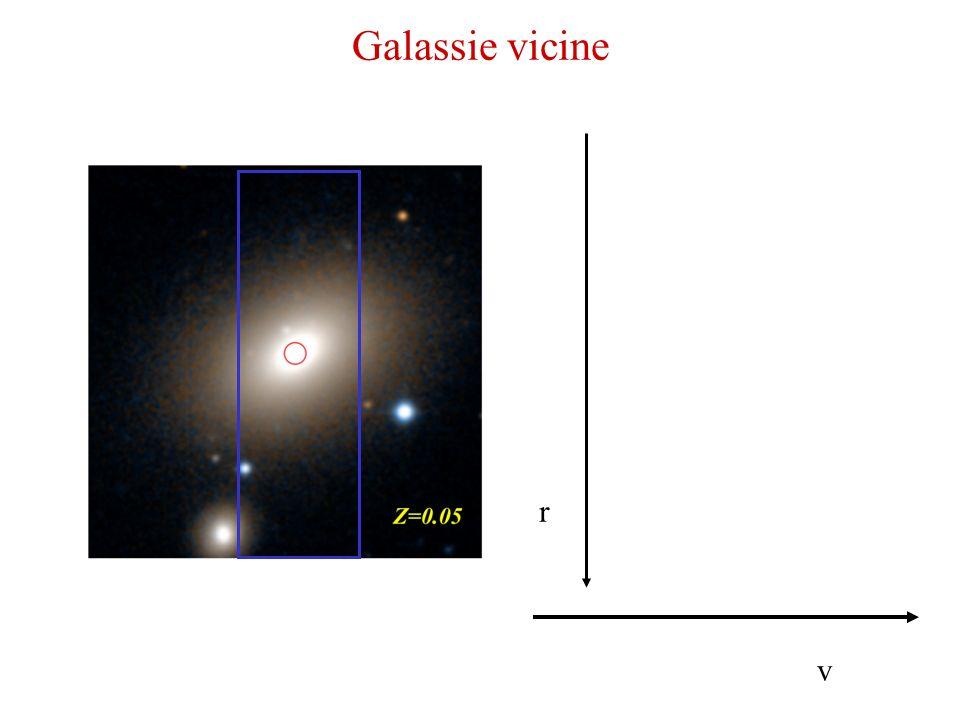 Studio di galassie a redshifts diversi