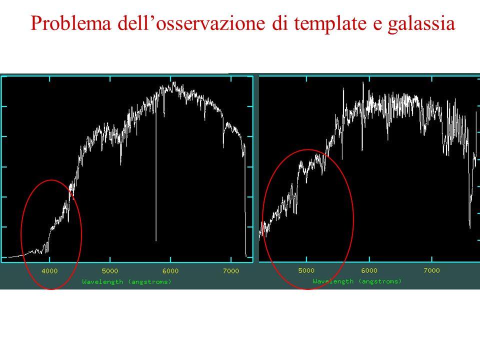 Problema dellosservazione di template e galassia Stella Galassia
