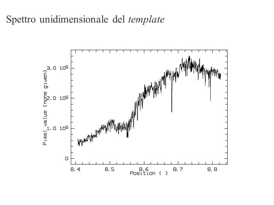 Problema dellosservazione di template e galassia