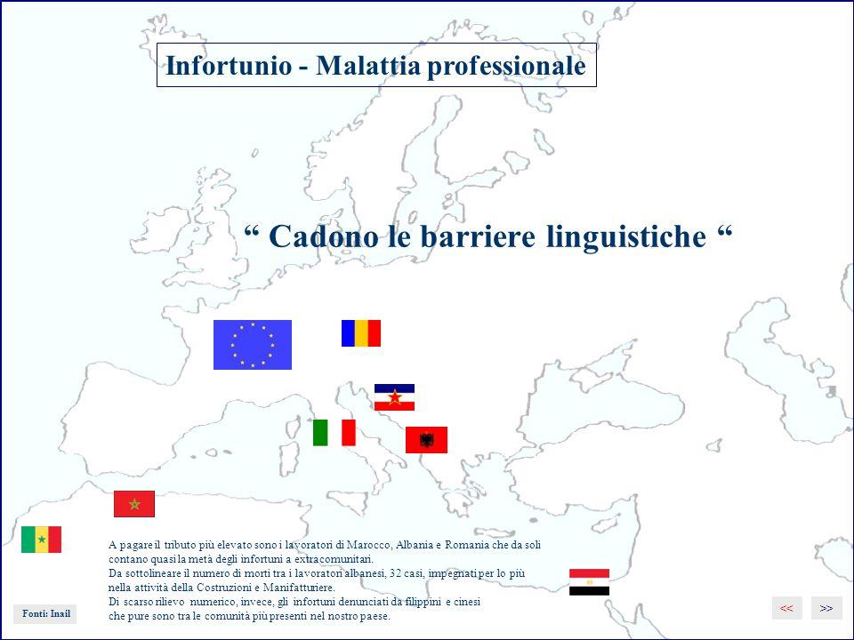 Cadono le barriere linguistiche >><< Infortunio - Malattia professionale Fonti: Inail A pagare il tributo più elevato sono i lavoratori di Marocco, Albania e Romania che da soli contano quasi la metà degli infortuni a extracomunitari.