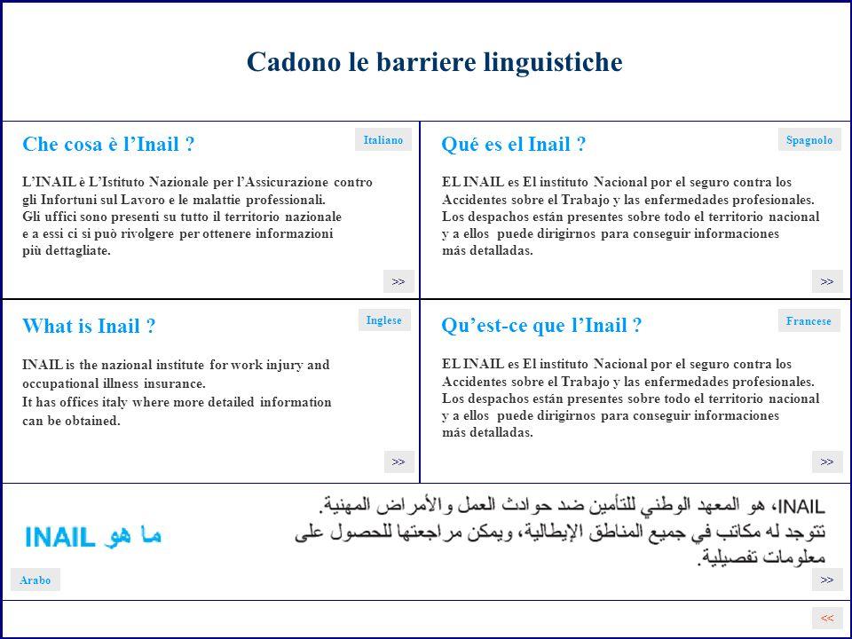 Cadono le barriere linguistiche Arabo>> Che cosa è lInail .