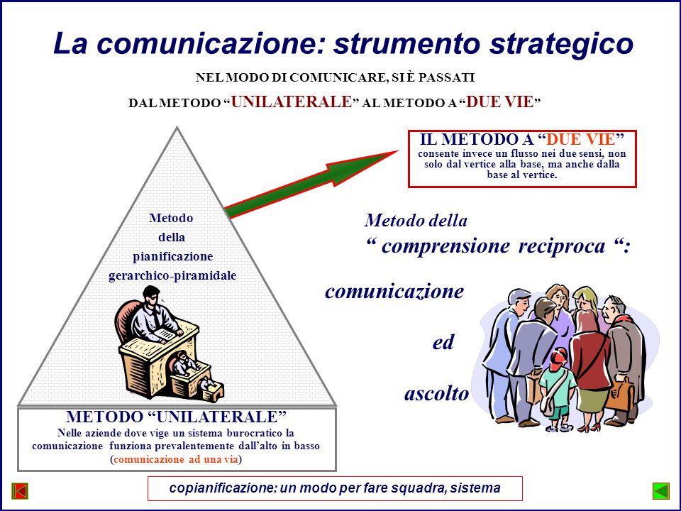 Il successo di un servizio è il frutto di un delicato equilibrio di diversi elementi sia di origine interna che esterna