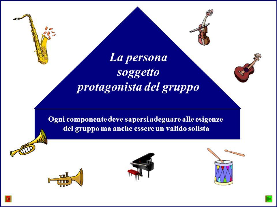 La persona soggetto protagonista del gruppo Ogni componente deve sapersi adeguare alle esigenze del gruppo ma anche essere un valido solista