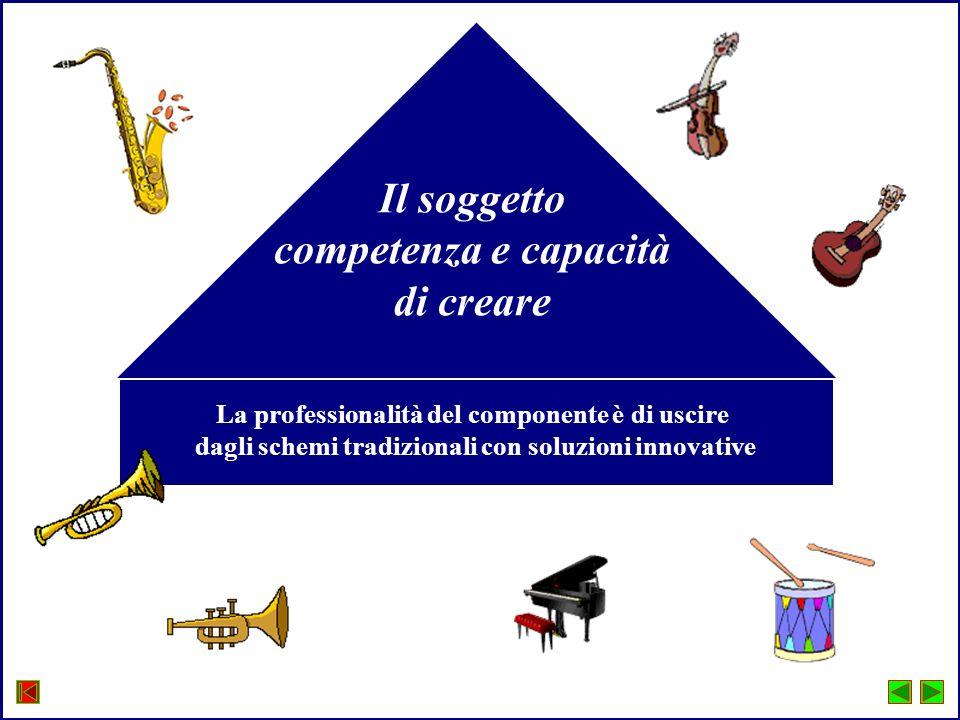 La professionalità del componente è di uscire dagli schemi tradizionali con soluzioni innovative Il soggetto competenza e capacità di creare