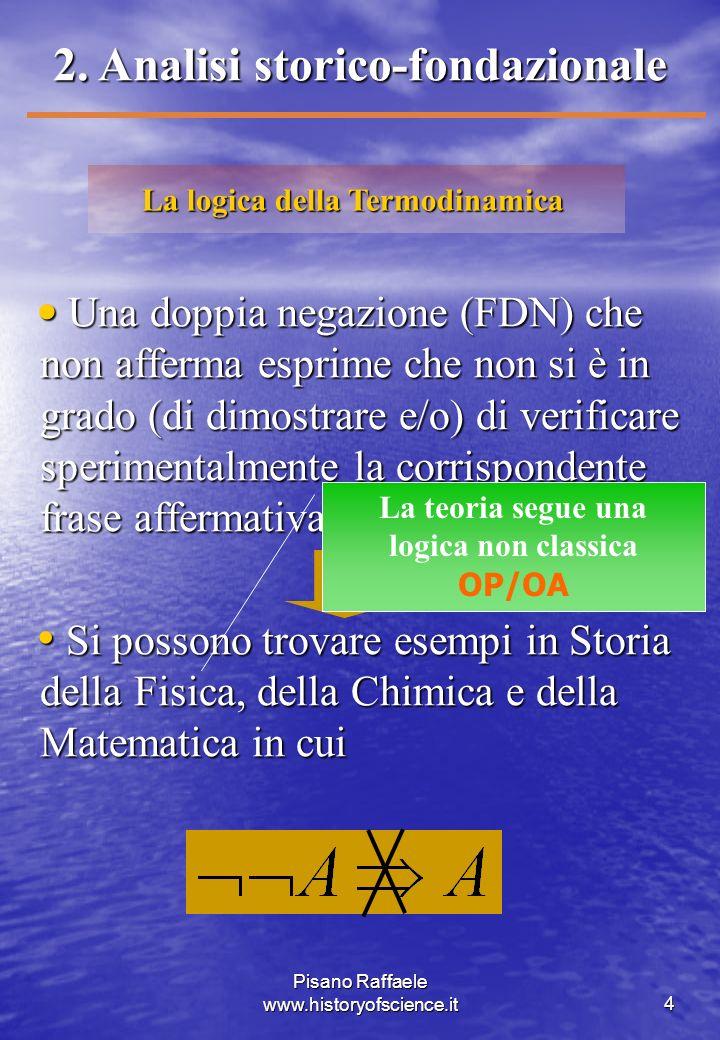 Pisano Raffaele www.historyofscience.it5 3.
