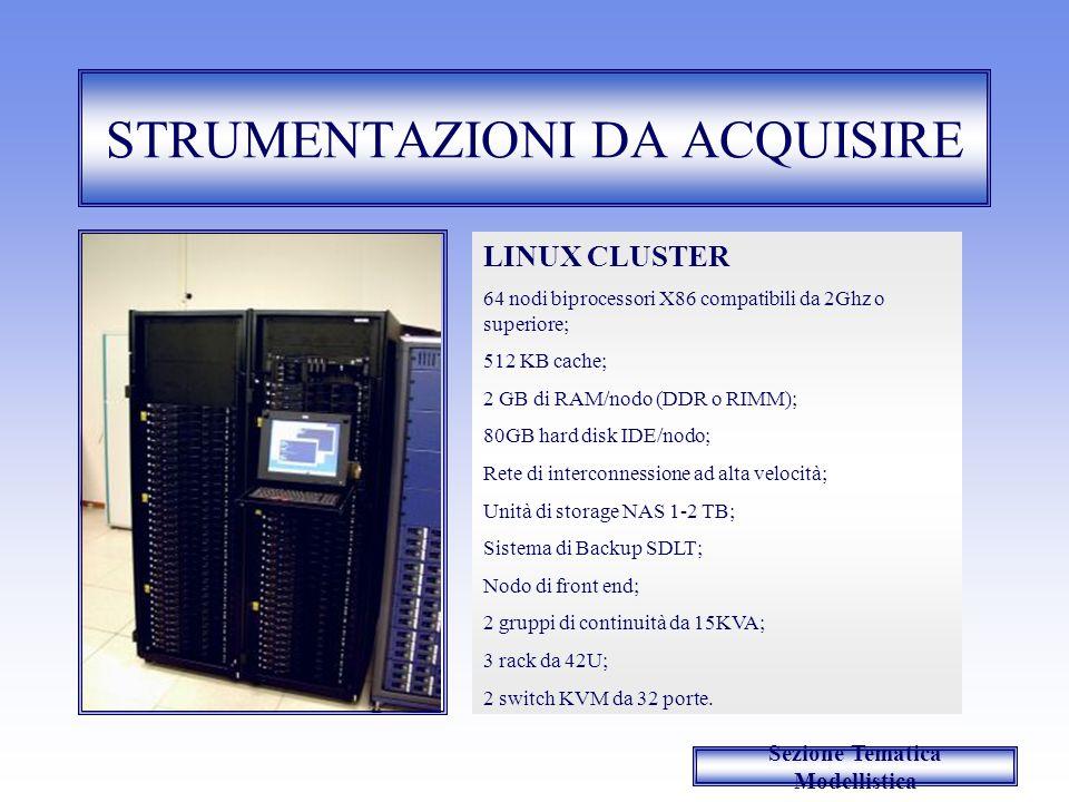 STRUMENTAZIONI DA ACQUISIRE LINUX CLUSTER 64 nodi biprocessori X86 compatibili da 2Ghz o superiore; 512 KB cache; 2 GB di RAM/nodo (DDR o RIMM); 80GB