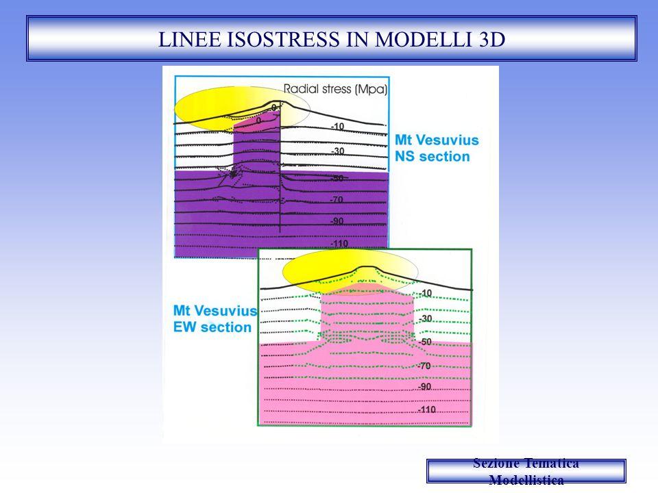 LINEE ISOSTRESS IN MODELLI 3D Sezione Tematica Modellistica