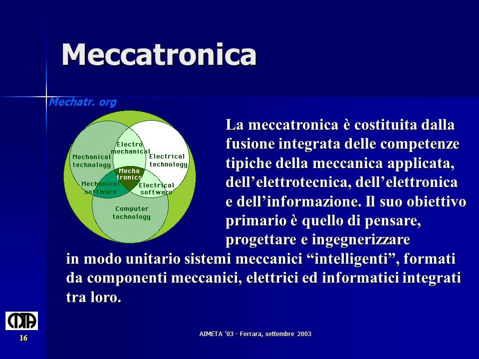 AIMETA '03 - Ferrara, settembre 2003 16 Meccatronica La meccatronica è costituita dalla fusione integrata delle competenze tipiche della meccanica app