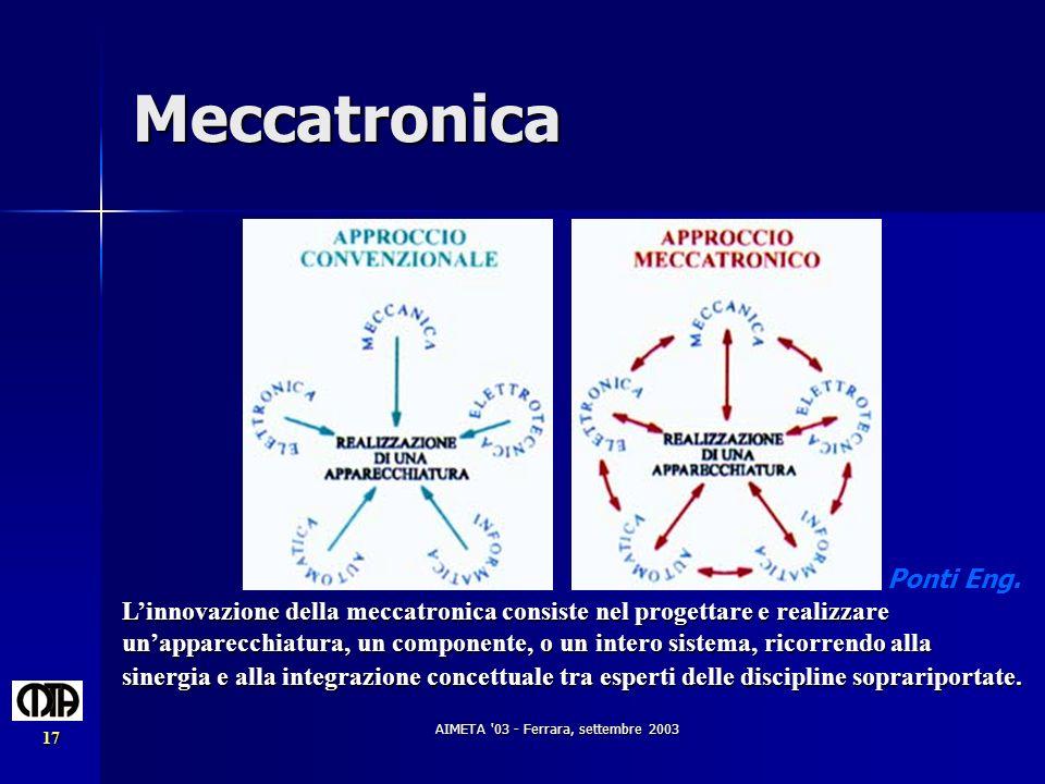 AIMETA '03 - Ferrara, settembre 2003 17 Meccatronica Ponti Eng. Linnovazione della meccatronica consiste nel progettare e realizzare unapparecchiatura