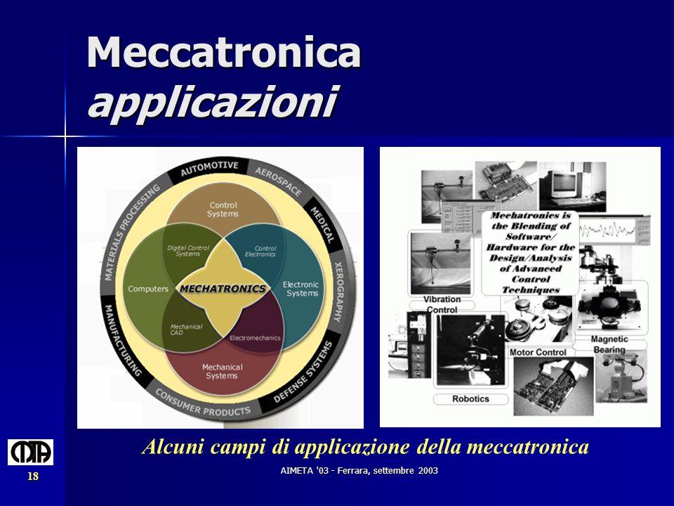 AIMETA '03 - Ferrara, settembre 2003 18 Meccatronica applicazioni Alcuni campi di applicazione della meccatronica